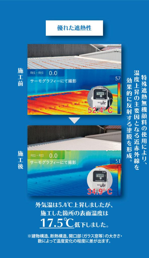 優れた遮熱性とシェアNo.1塗料