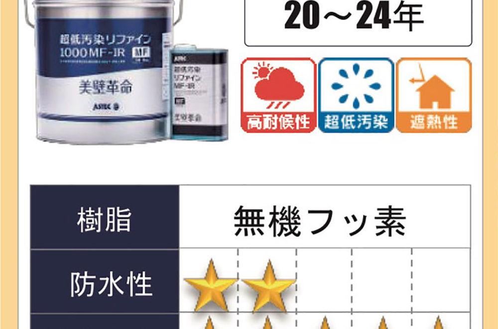外壁塗装(超低汚染リファイン1000MF-IR)